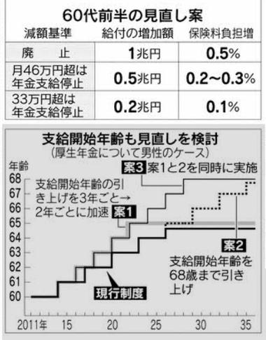 Nikkei_20111012